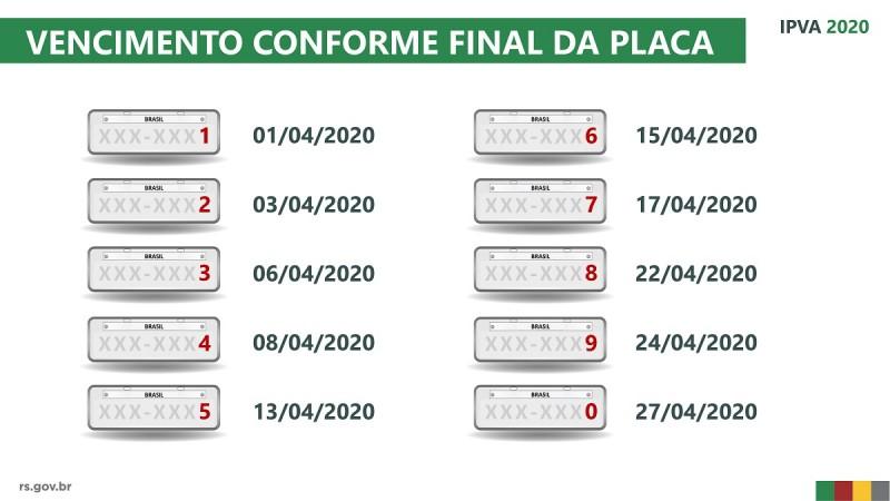 IPVA2020_final_placas