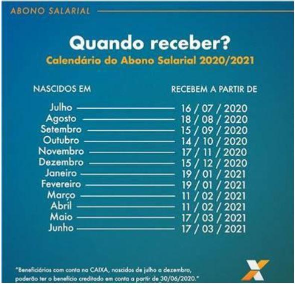 Abono Salarial 2020 2021