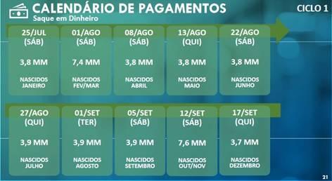 Calendário de Pagamento AEmergencial